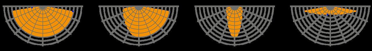 ihf-3d-variabler-erfassungsbereich-beispiele.png