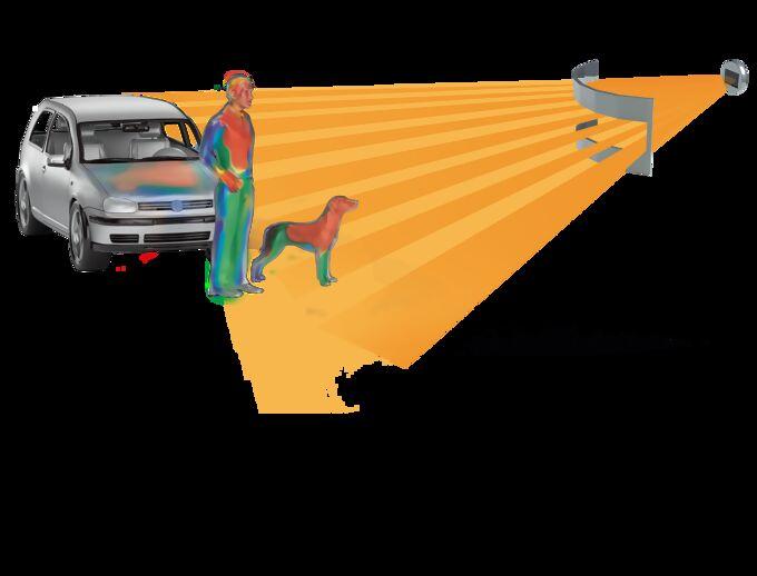 Technische Illustration von einem Auto, einem Mann und einem Hund, die von den Infrarot-Strahlen eines Sensors erfasst werden