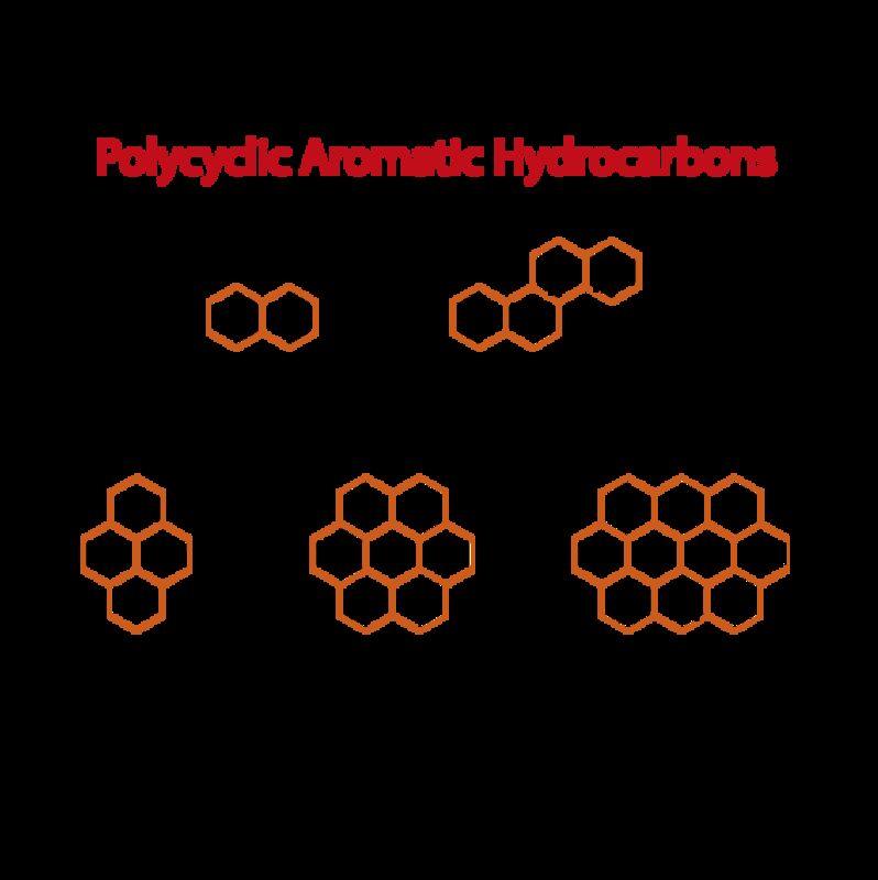 Polyzyklische+Aromatische+Kohlenwasserstoffe+%28PAK%29%402x.png.jpg?type=product_image