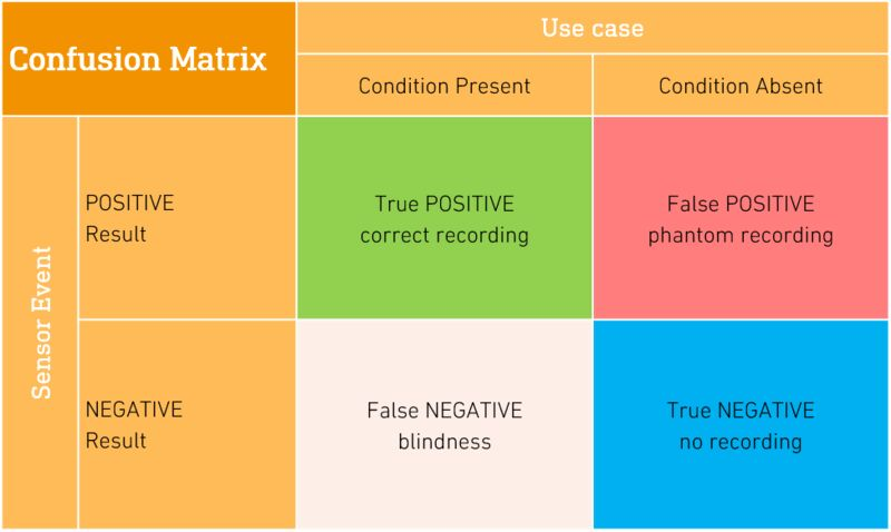 oem-solutions-confusion-matrix-en.png.jpg?type=product_image