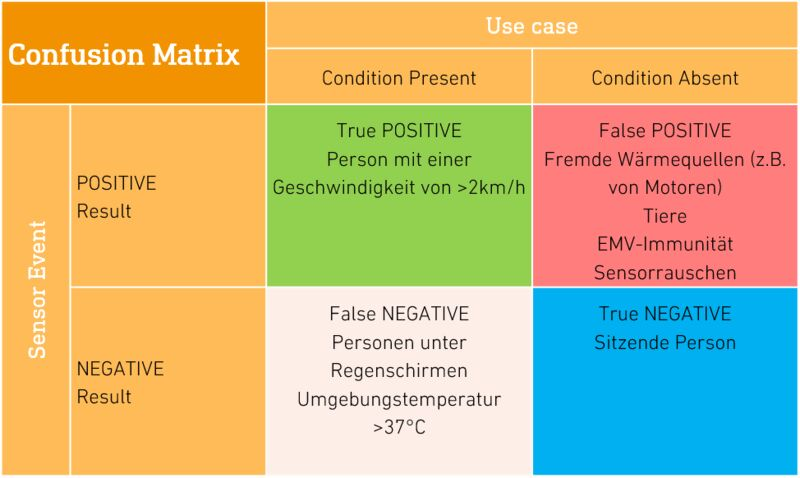 oem-solutions-confusion-matrix-examples.png.jpg?type=product_image