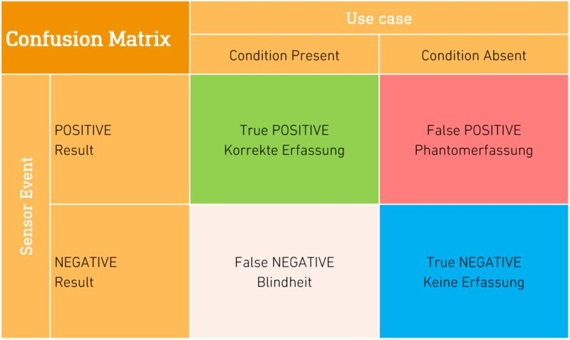 oem-solutions-confusion-matrix.png.jpg?type=product_image