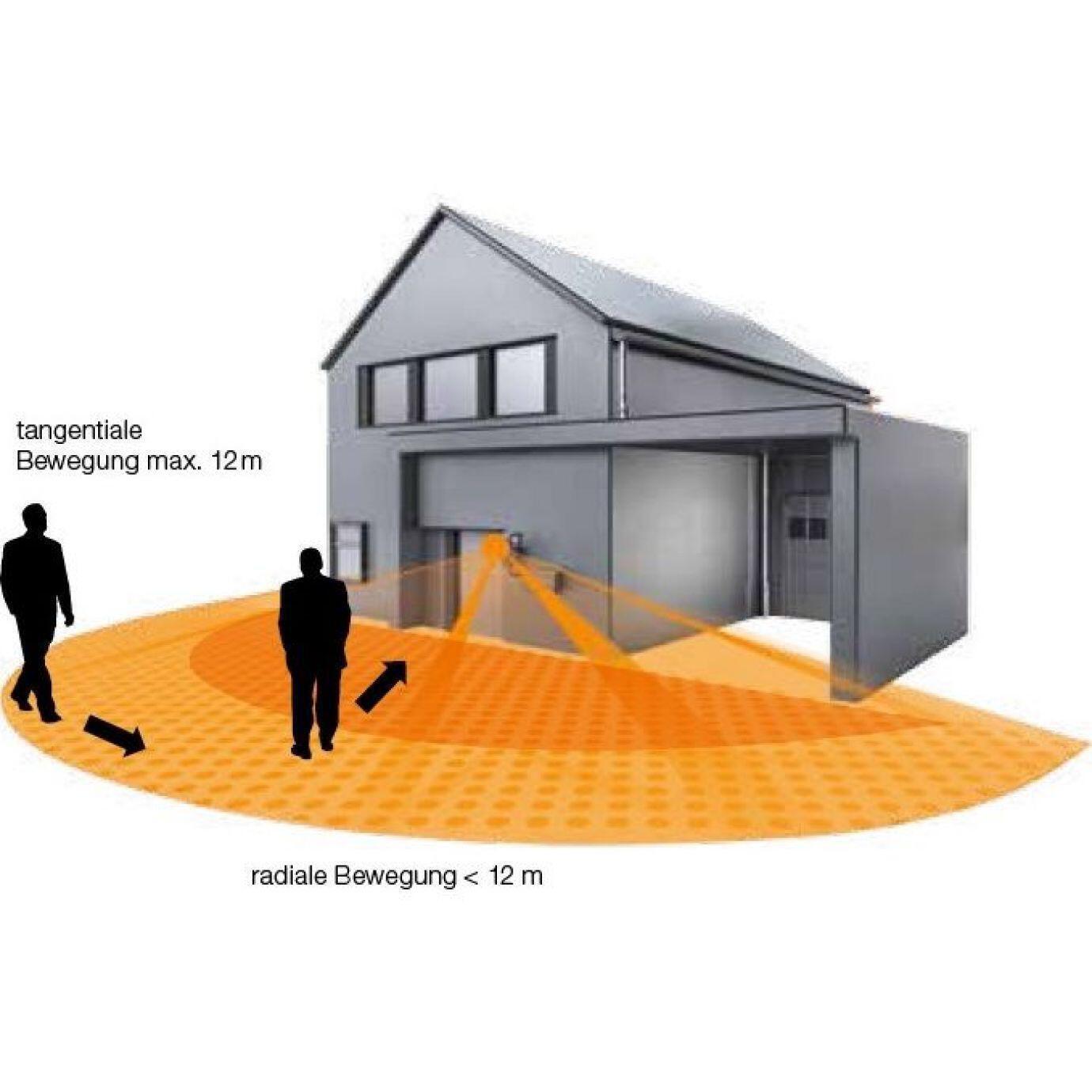 Illustration der Reichweite eines Bewegungsmelder bei tangenialer und radialer Reichweite