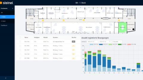 oem-solutions-plattform-660x371.jpg