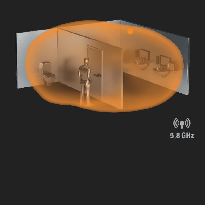 Darstellung, wie das HF-Modul elektromagnetische Wellen mit einer Frequenz von 5,8 GHz aussendet und das von Wänden und Objekten reflektierte Echo empfängt
