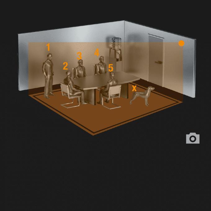 Darstellung eines Raumes, in dem sich Menschen befinden die vom HPD 2 Sensor erkannt und gezählt werden.