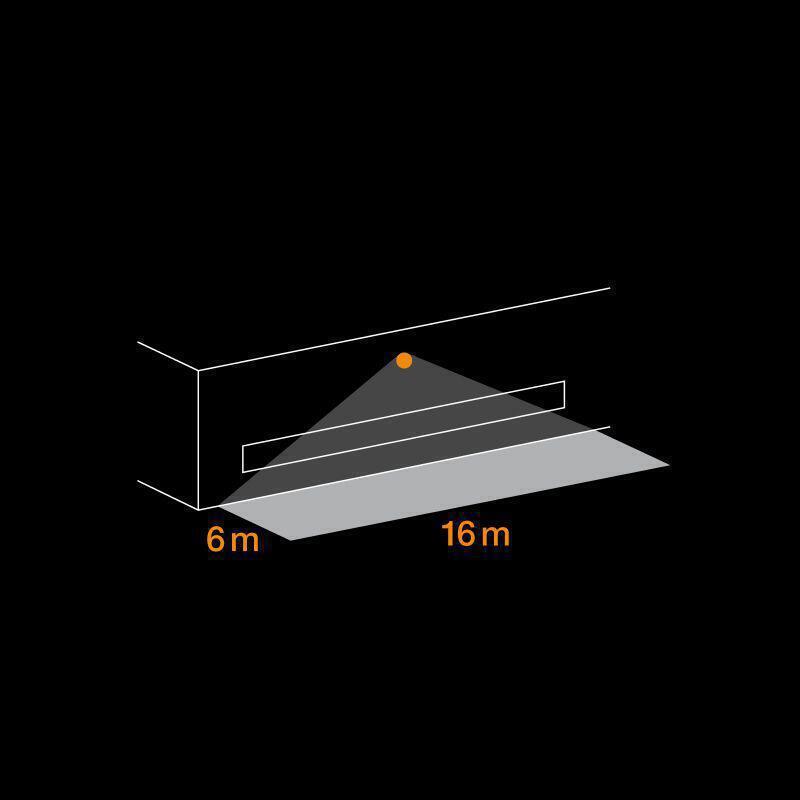 rechteckige Ausleuchtung graphisch dargestellt