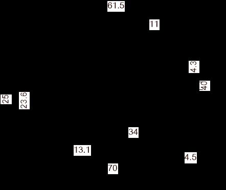 MB HF1 DALI-2